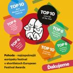 POHODA IDE NA EUROPEAN FESTIVAL AWARDS AKO FESTIVAL S NAJVÄČŠÍM POČTOM NOMINÁCIÍ